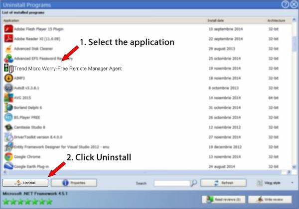 Uninstall Trend Micro Worry-Free Remote Manager Agent