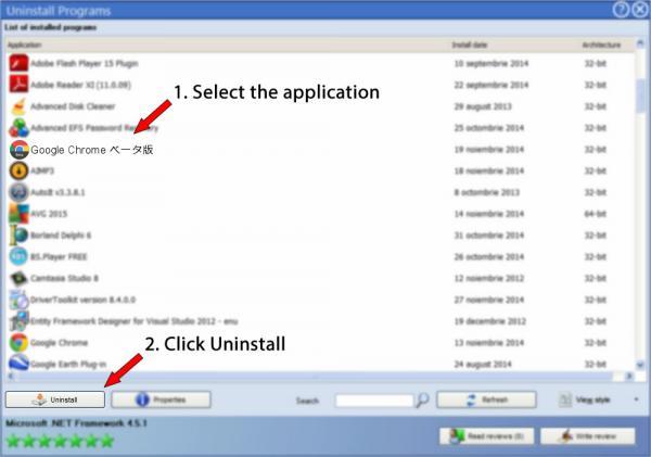 Uninstall Google Chrome ベータ版