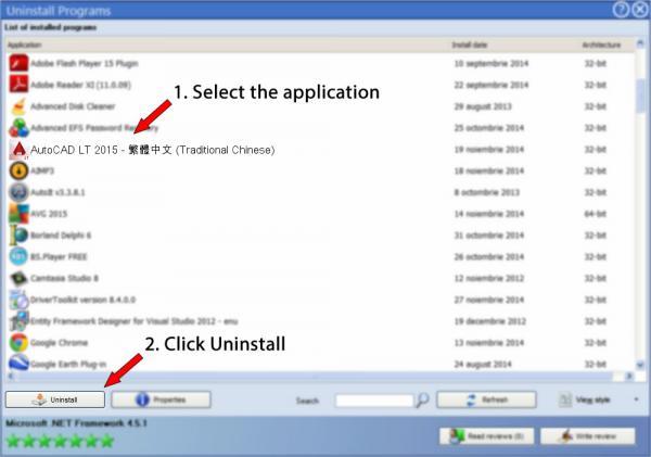 Uninstall AutoCAD LT 2015 - 繁體中文 (Traditional Chinese)