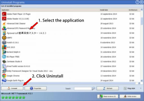 Uninstall Apowersoft動画変換マスター V4.8.3